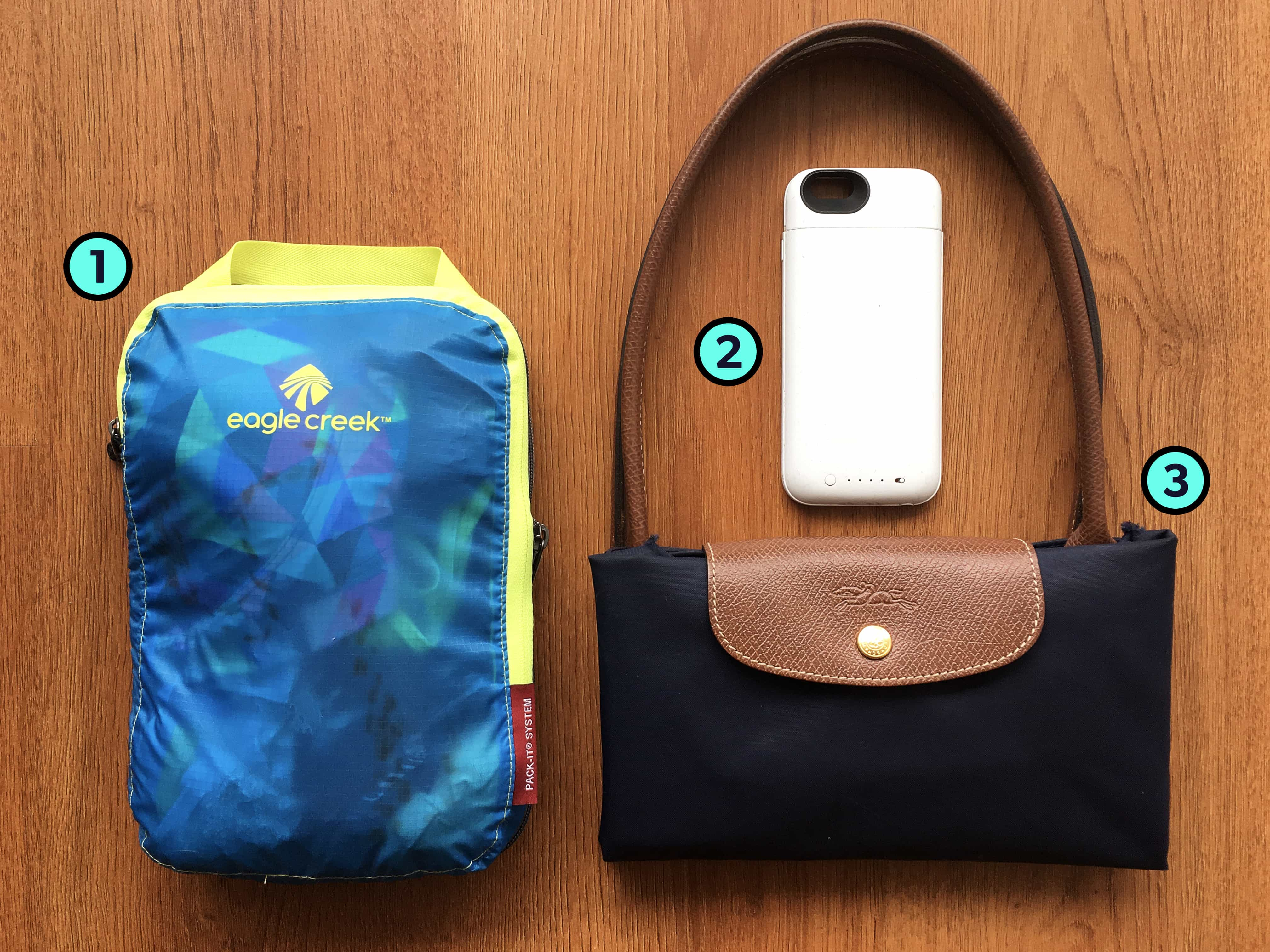 Samantha Schaible's Trusty Three Travel Gear Items