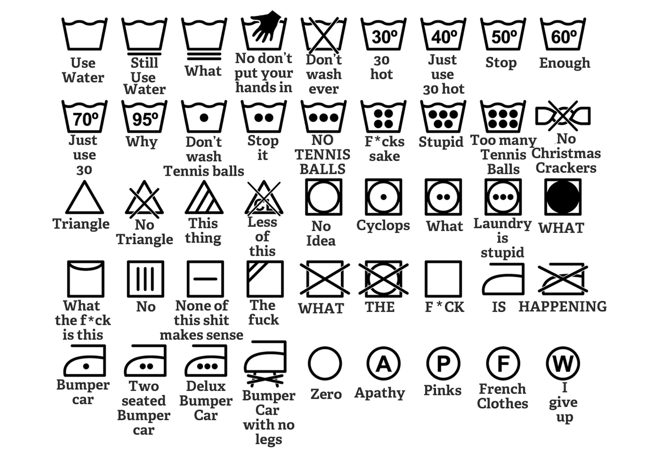 BS Interpretation of Care Labels