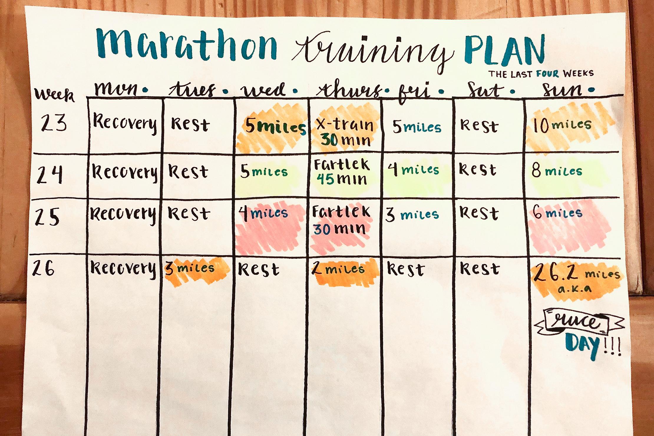 Written Marathon Training Plan Based On Jen Reviews Marathon Training Plan